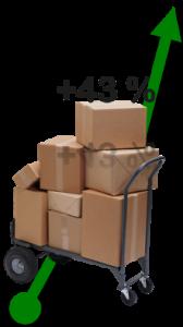 plus-de-ca-ventes-e-commerce site de ventes en ligne